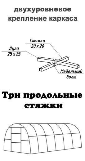 "Теплица из поликарбоната ""Восход ""Стандарт"""" шаг 0,65м."